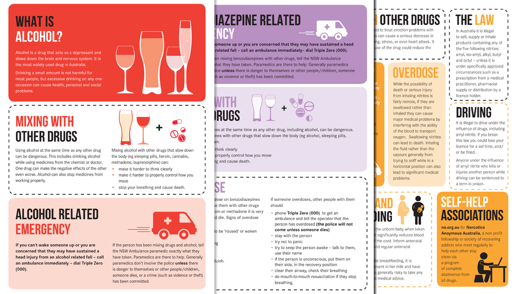 NSW Health Drug and Alcohol Fact Sheets Hopping Mad Design – Drug Brochure